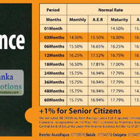 Read more about Arpico Finance Fixed Deposit Rates Up To 18.79% 12 Aug 2012
