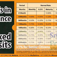 Read more about Arpico Finance Fixed Deposit Rates 4 Oct 2012