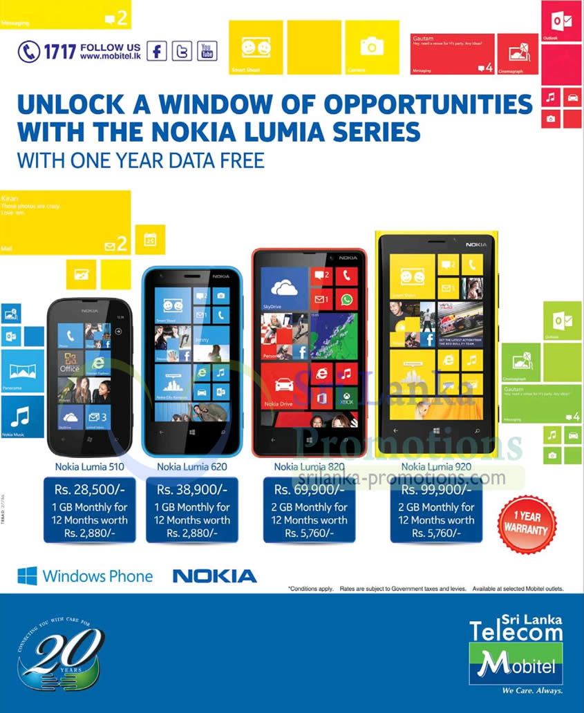 secondary data of nokia promotion Membership of the gsma empowers you and your organisation to get to the heart of the issues  leveraging mobile operators' big data capabilities to.
