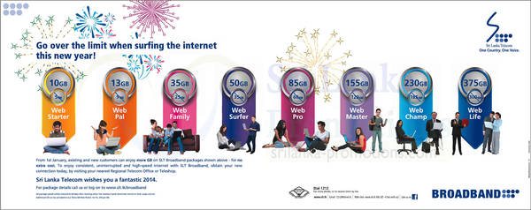 Featured image for Sri Lanka Telecom (SLT) Internet FREE GB Upgrades 1 Jan 2014