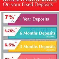Read more about NDB Bank From 7% p.a. Fixed Deposit Interest Rates 3 Apr 2015