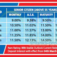 Read more about Vallibel Senior Citizens Fixed Deposit Rates 10 May 2015
