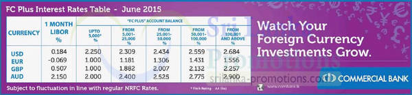 Featured image for Commercial Bank FC Plus Interest Rates 1 Jun 2015