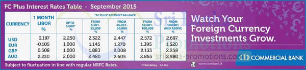 Featured image for Commercial Bank FC Plus Foreign Currency Interest Rates 1 Sep 2015