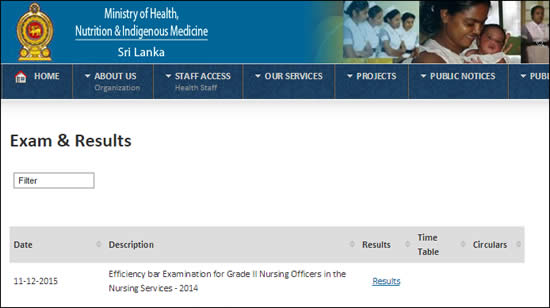 Exam Results: Efficiency bar Examination for Grade II Nursing Officers Now Available